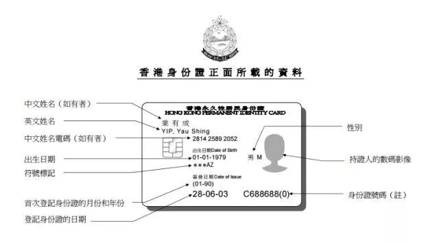 香港身份证