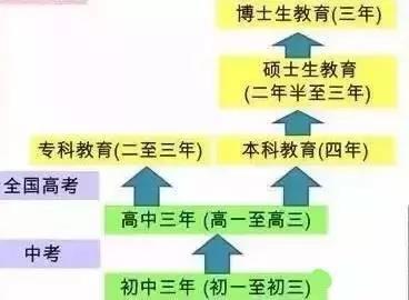香港内地教育多维度PK?