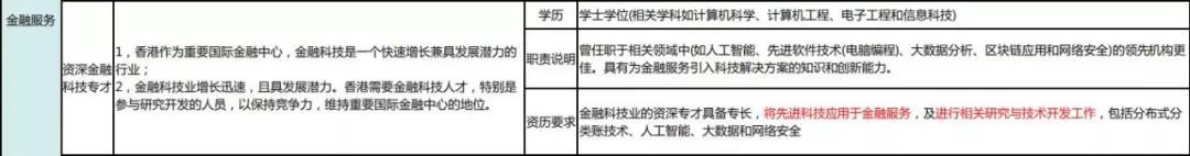 优才获批案例 人才清单助力C先生仅用5个月拿下香港优才!