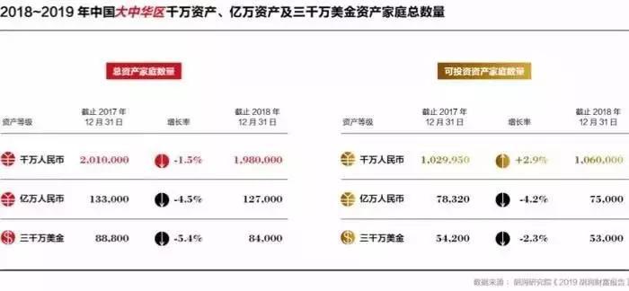 全球财富迁移报告:中国排名第一,揭顶级富豪移民真相