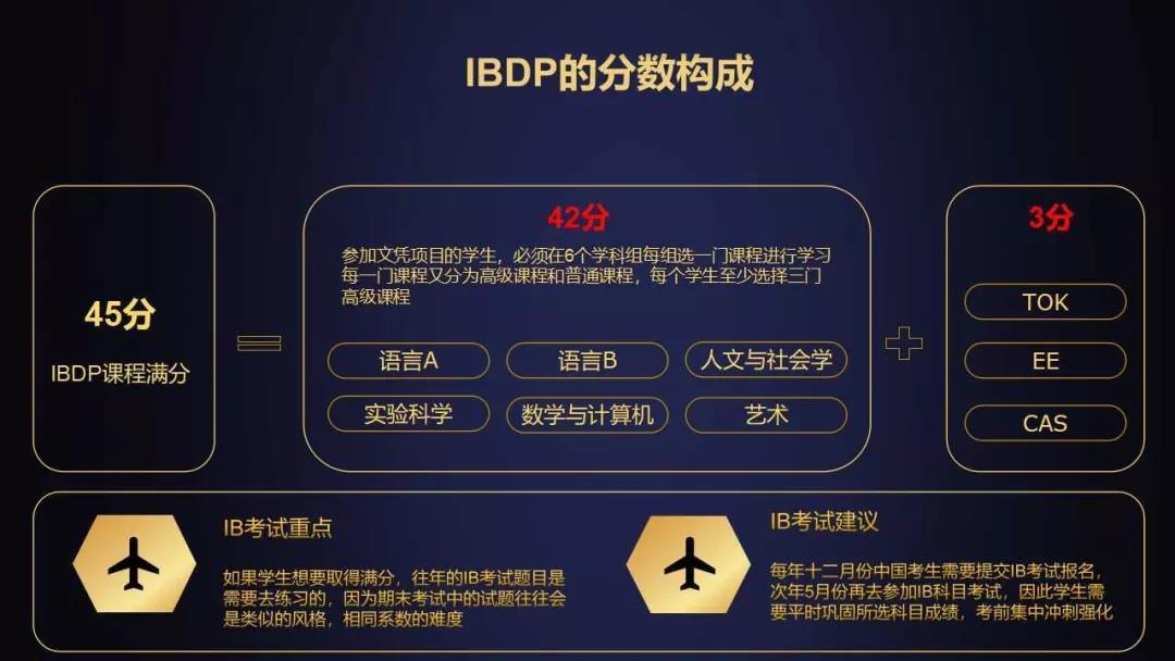 拥有香港身份的中产们申请国际学校别急!