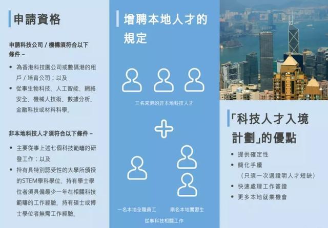2020年香港移民政策的门槛会降低吗?