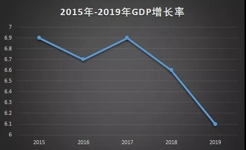 2020的变数与期待:疫情与经济