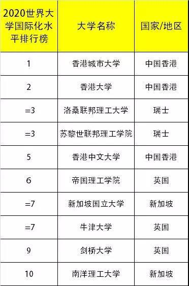 疫情下香港经济受重创,香港国际地位下滑?