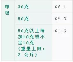 在香港寄快递需要注意什么?收费怎么计算?