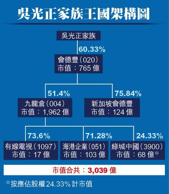 香港第一包租公,名下房产15000套,每年躺赚百亿租金!