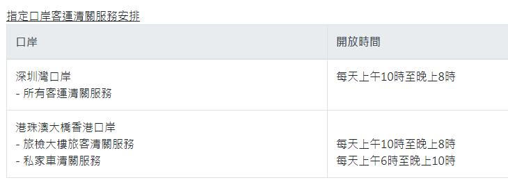 香港免隔离入境已接受预约,一文看清申请方法及认可检测机构