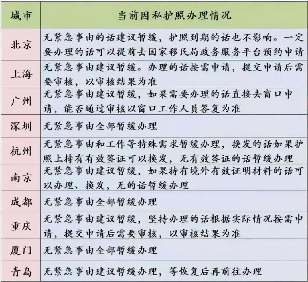 最新通知严控出境,多地暂缓办理因私护照!香港特区护照例外?