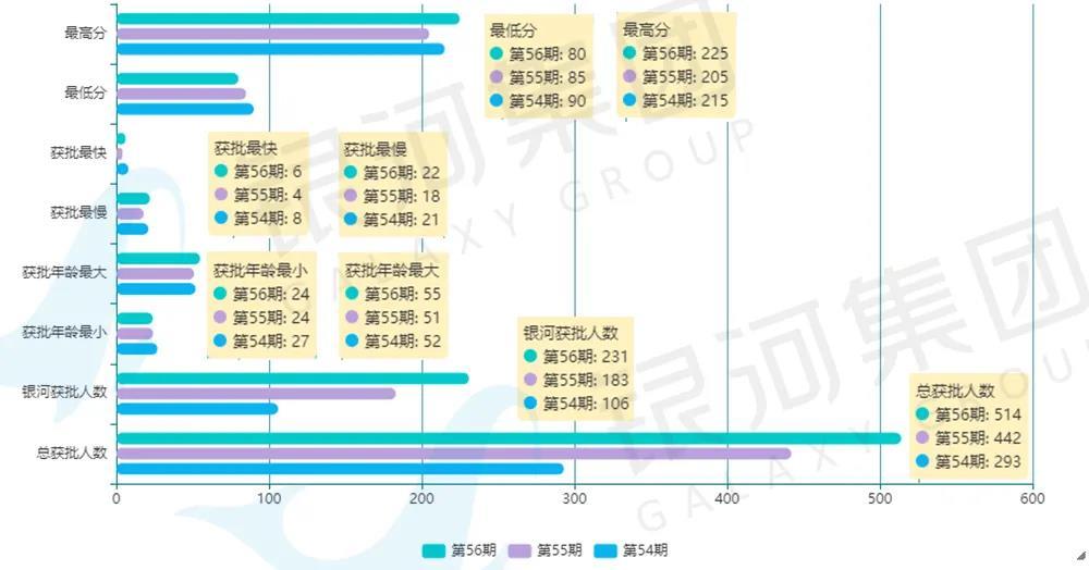 全面分析2020年香港优才获批人基本特征,这些人最易获批!