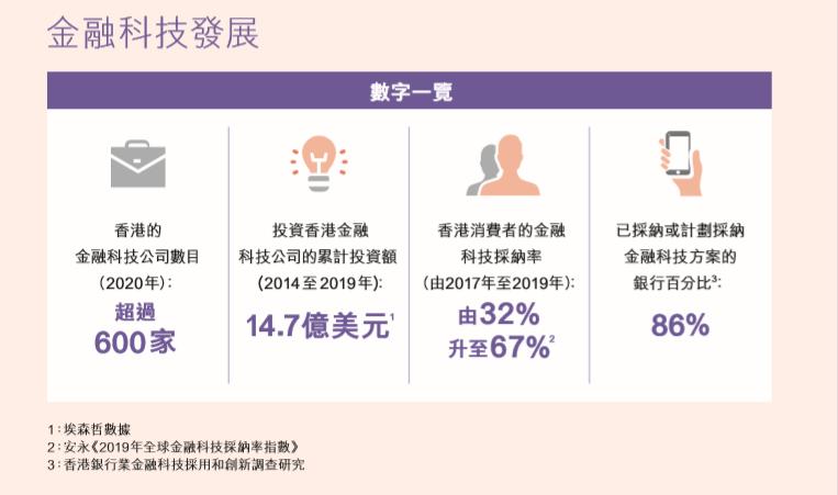 香港近期已暗示,这几类人才是刚需,申请香港优才快速获批