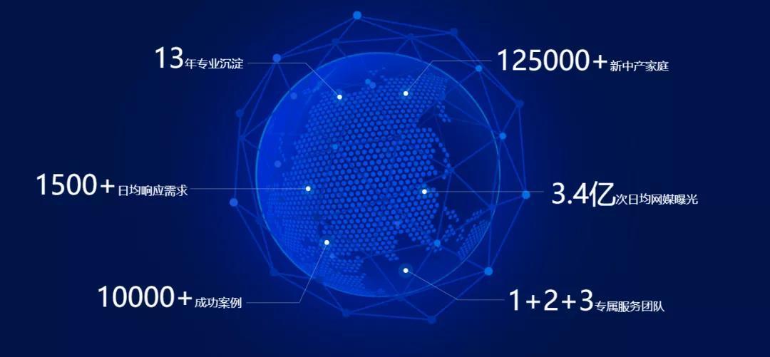 2021银河新战舰、新启航——银河集团简介