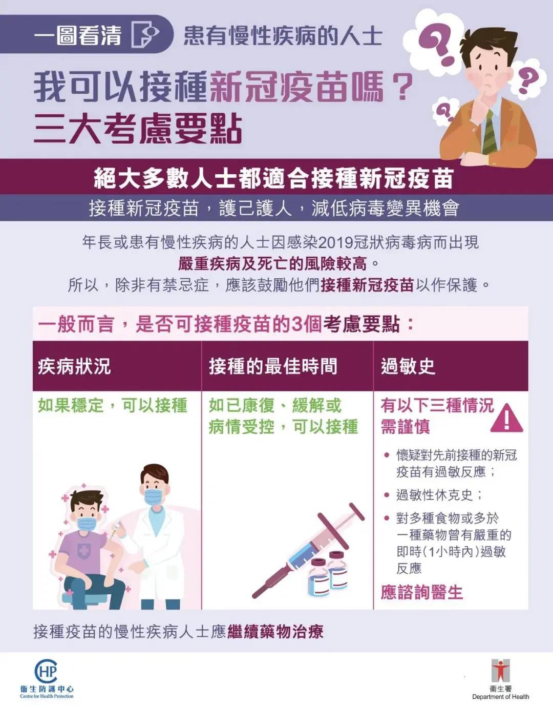 """港府出狠招了:打疫苗享6大""""福利""""!"""
