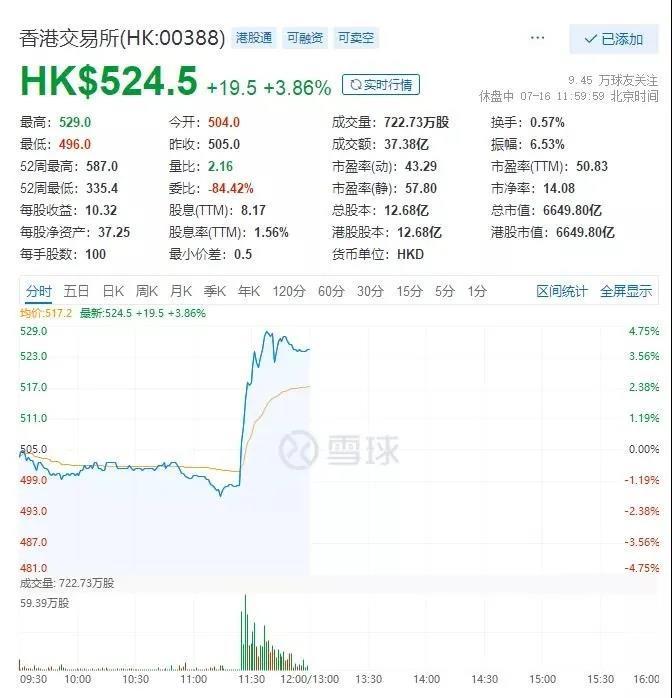 赴美上市受限,港交所成最大赢家,香港营商环境现状剖析