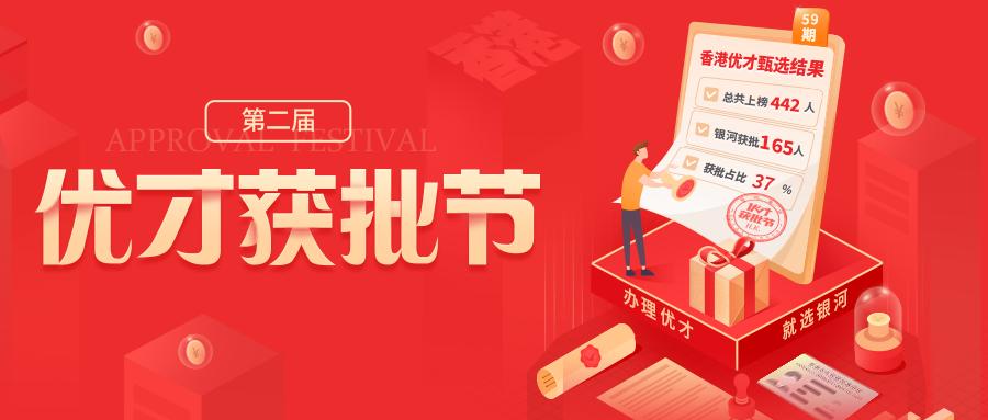 香港优才59期甄选结果出炉!总共获批464人