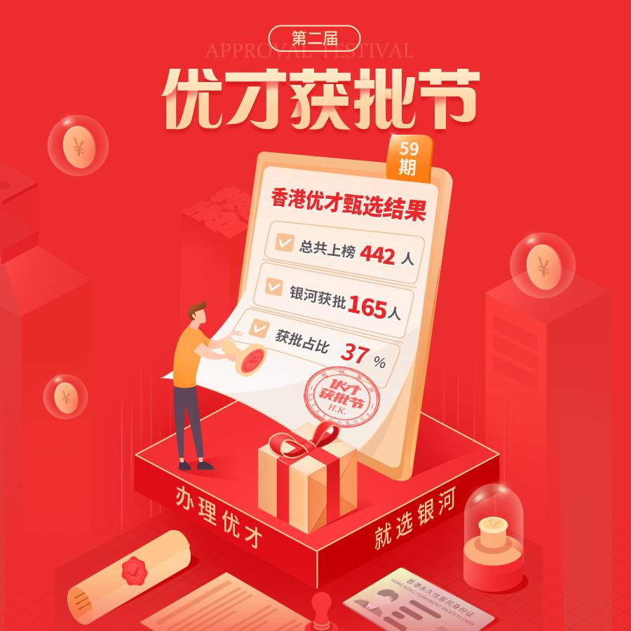 香港优才59期甄选结果数据深挖,85分为什么也能获批香港优才?